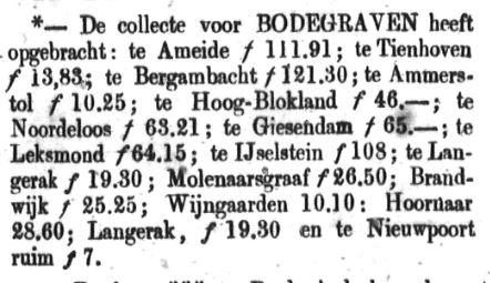 Schoonhovensche Courant 00054 1870-07-10 artikel 1