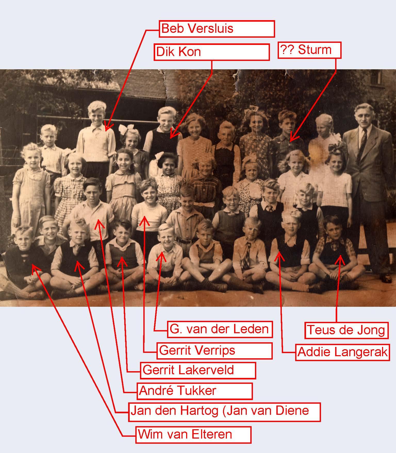 schoolreisje Openbare Lagere school ca 1951 met namen